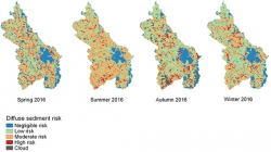Big data supporting future catchment management planning